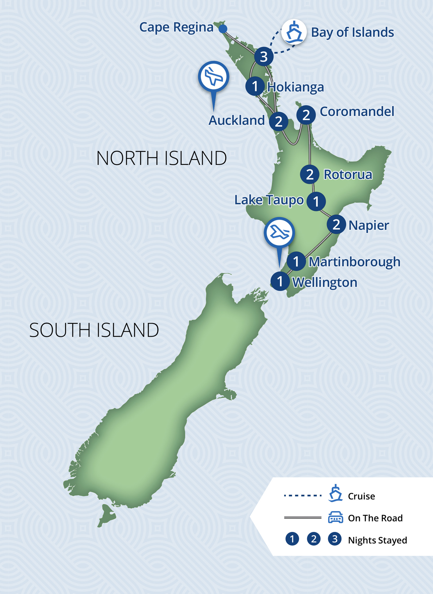 16 Day Complete North Island
