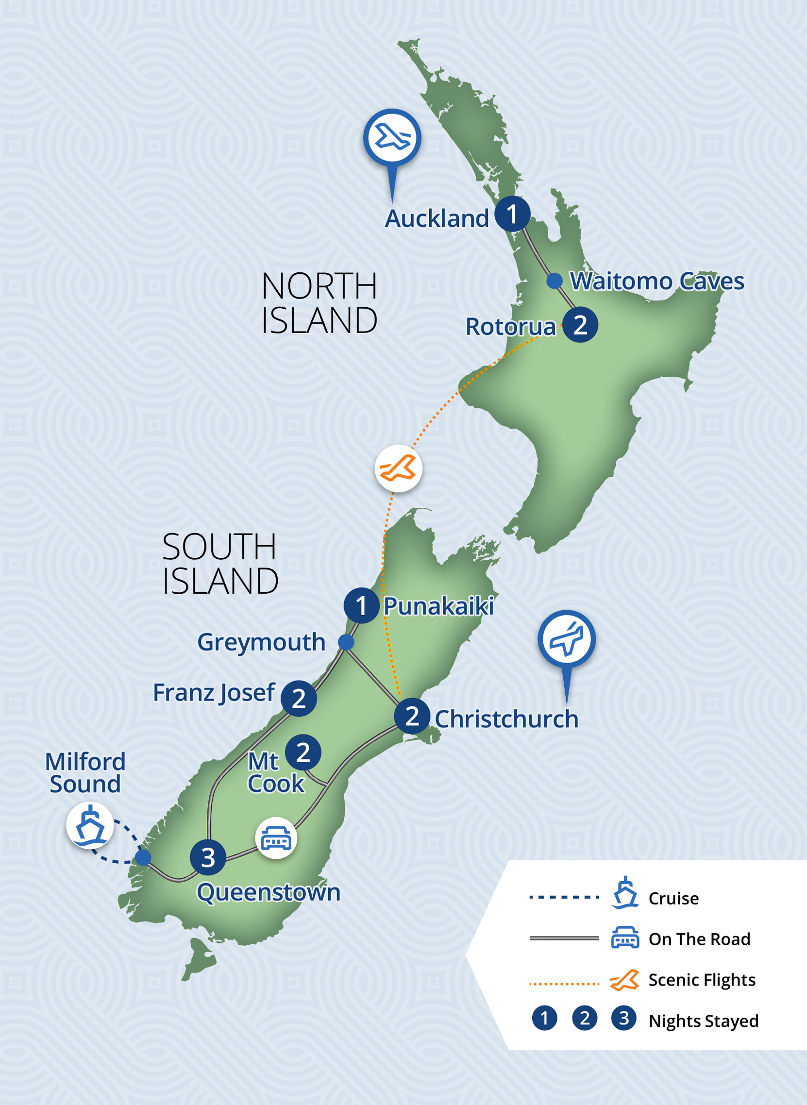 14 Day New Zealand Drive & Fly