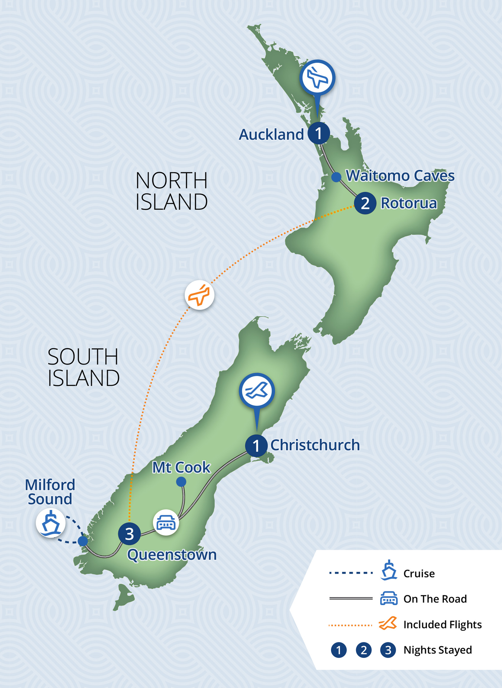 8 Day New Zealand Express