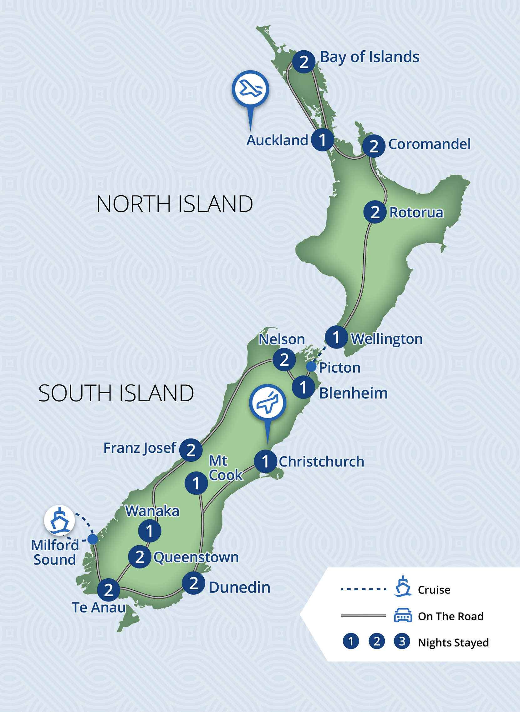 23 Day Once Around New Zealand
