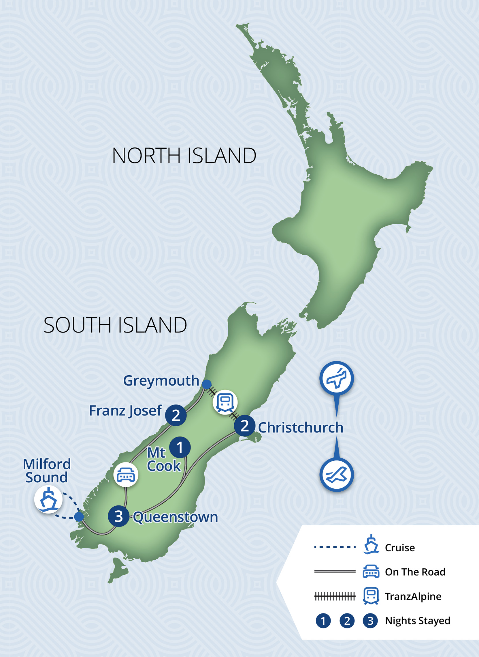 9 Day Southern Alps & Fiords
