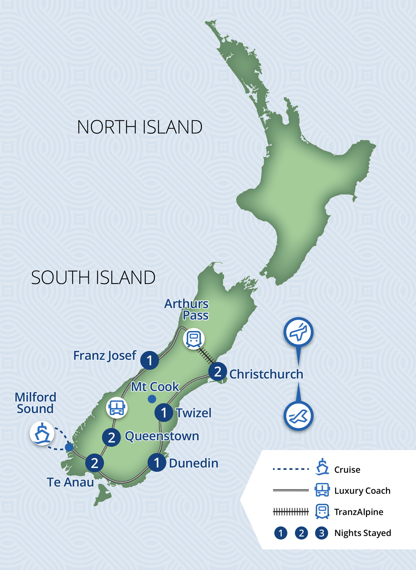 10 Day South Island Spectacular