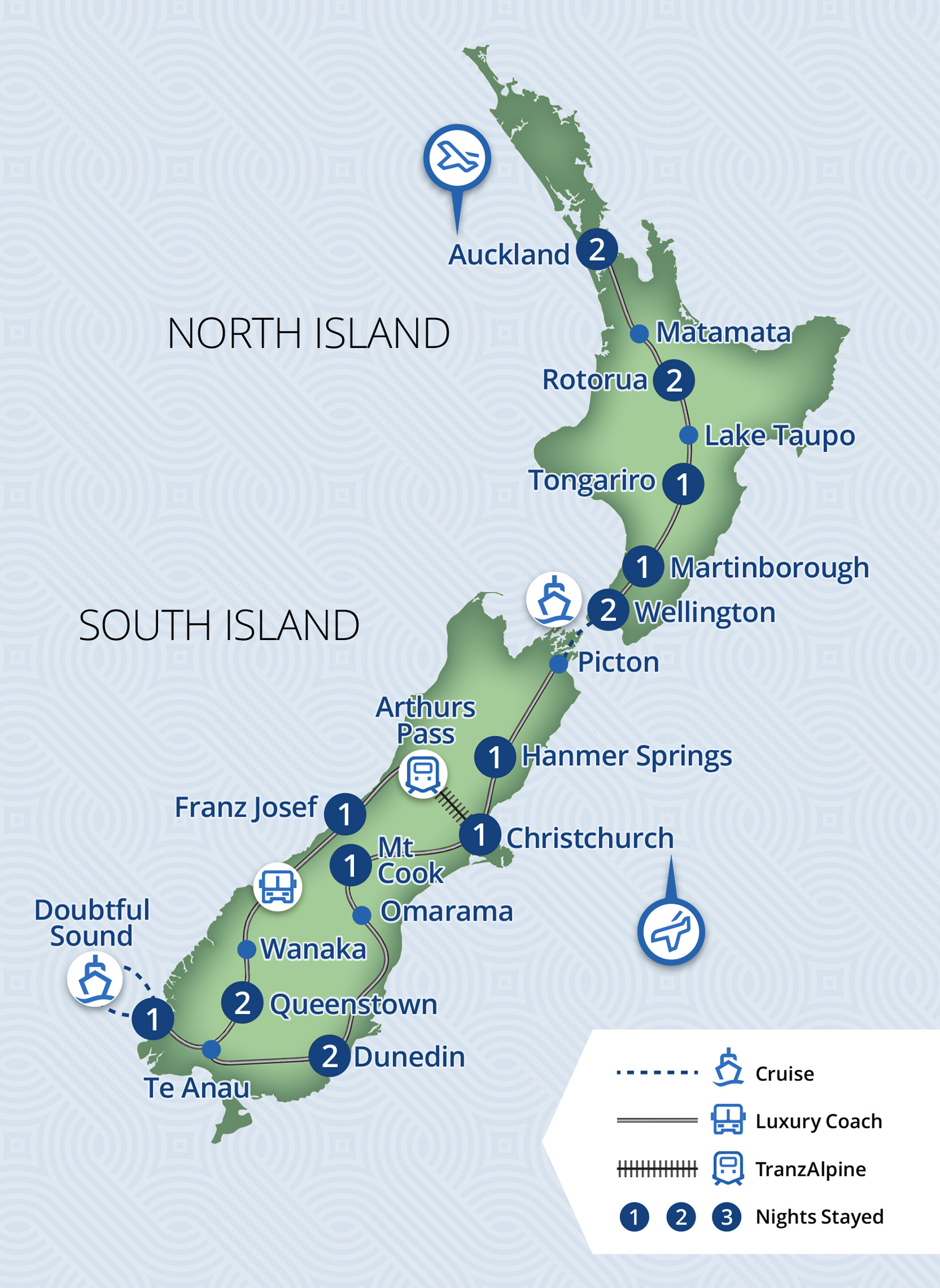 18 Day New Zealand Grandeur