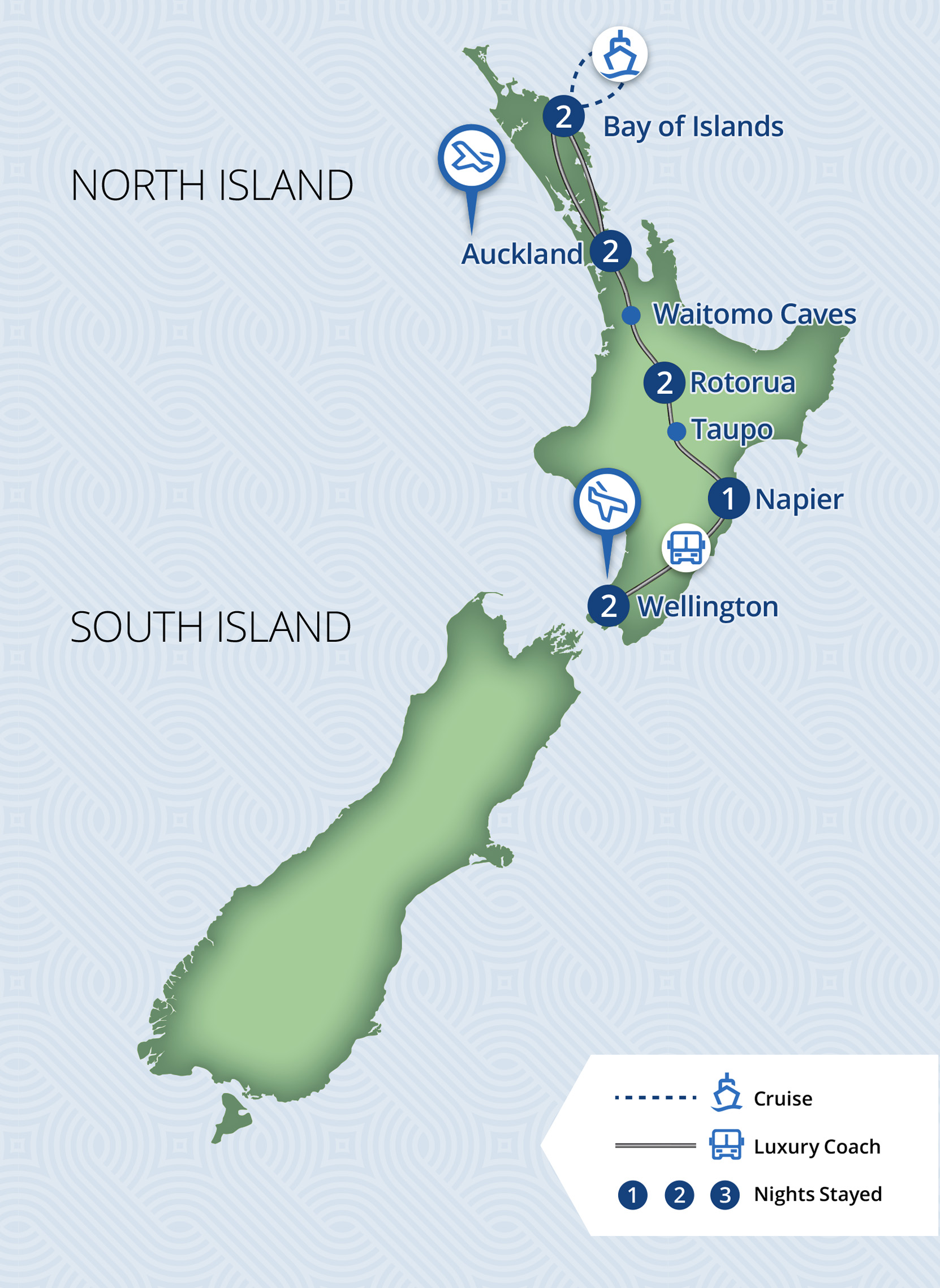 10 Day Marvels of the North Island