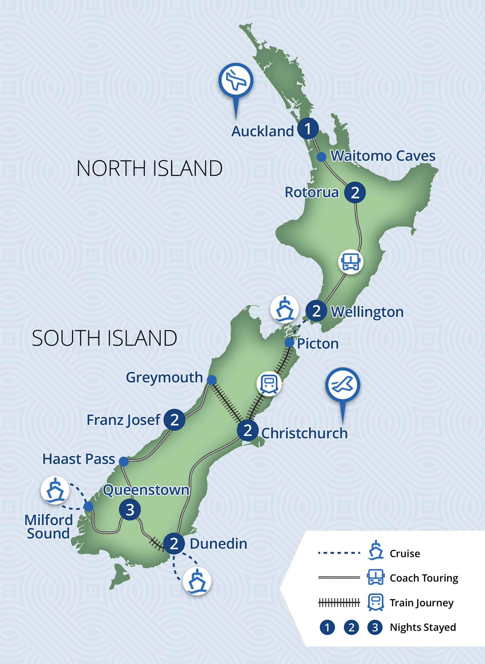 15 Day Leisurely New Zealand