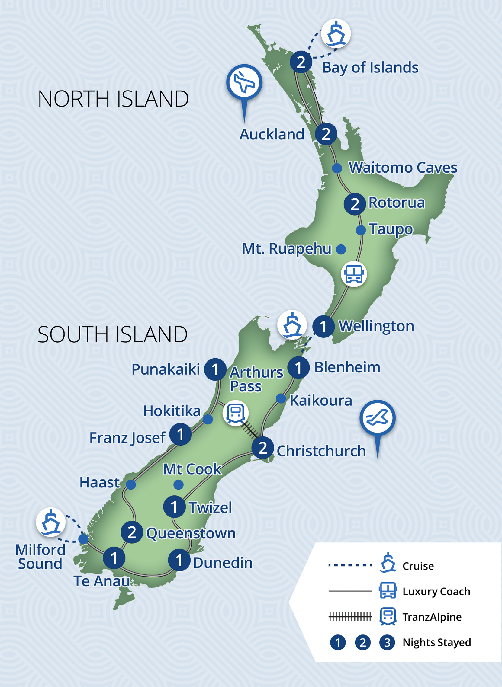 18 Day Best of New Zealand