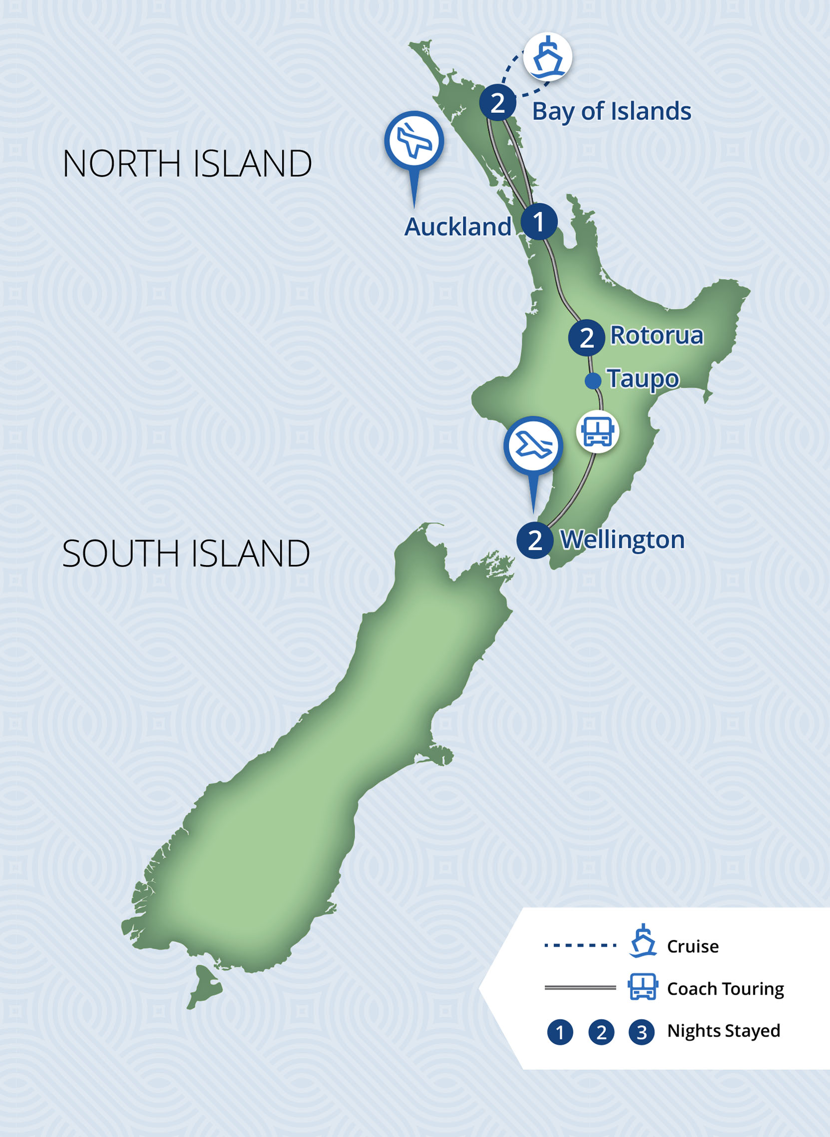 8 Day Taste of the North Island