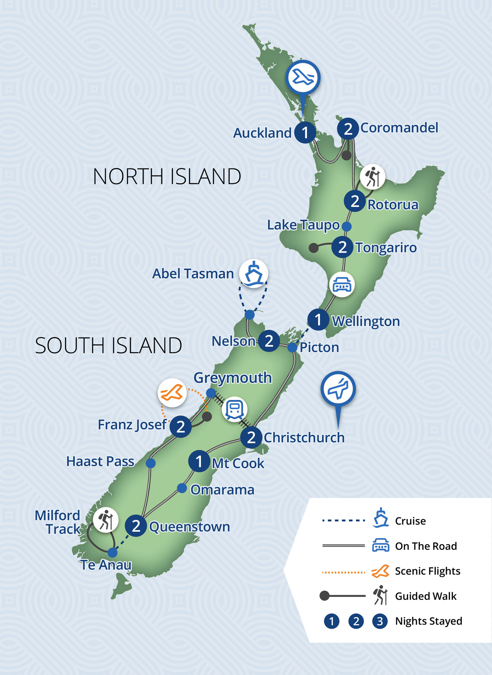 18 Day Naturally New Zealand