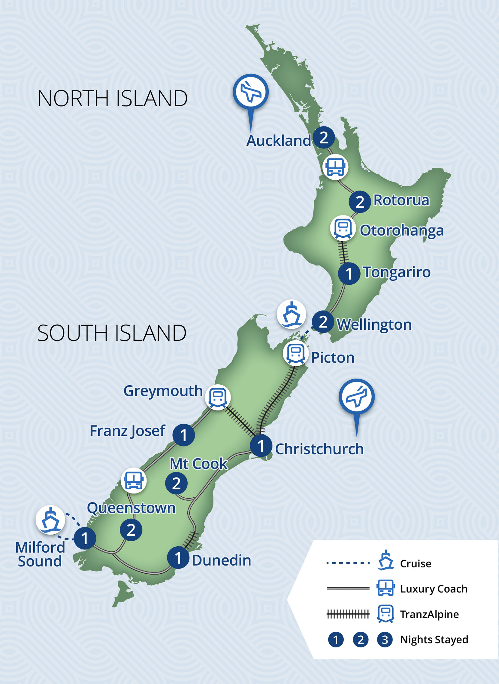 Great New Zealand Rail & Cruise Experience