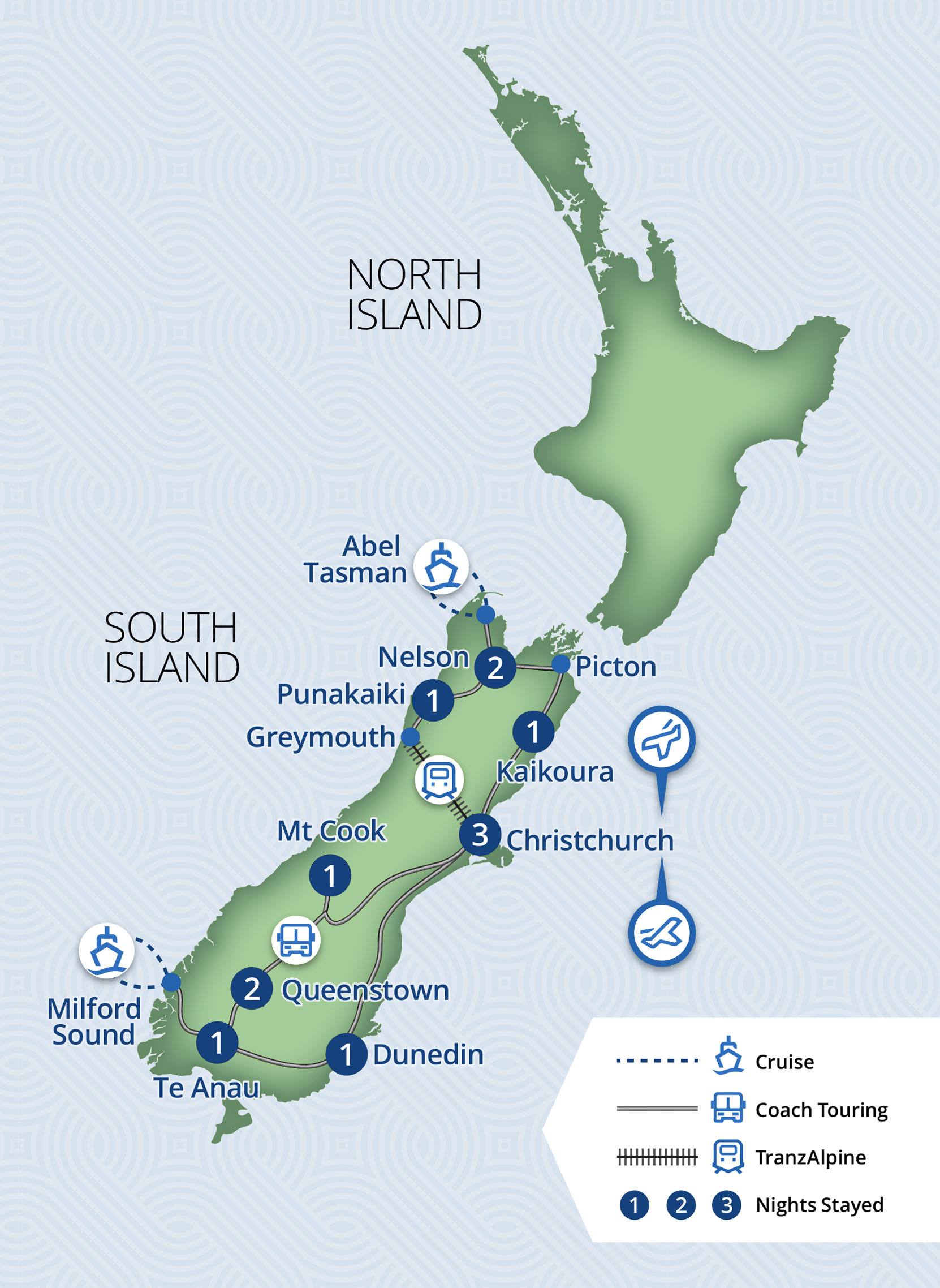 South Island National Parks