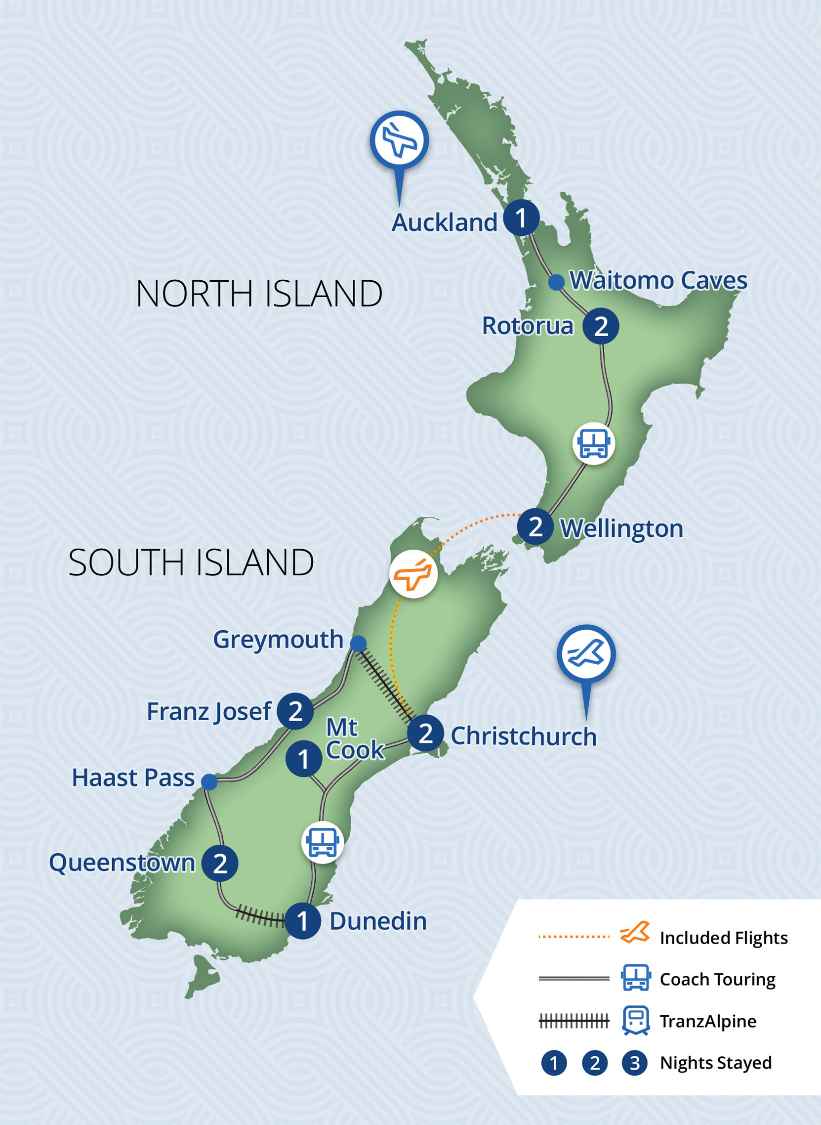 14 Day New Zealand Independent Coach Tour