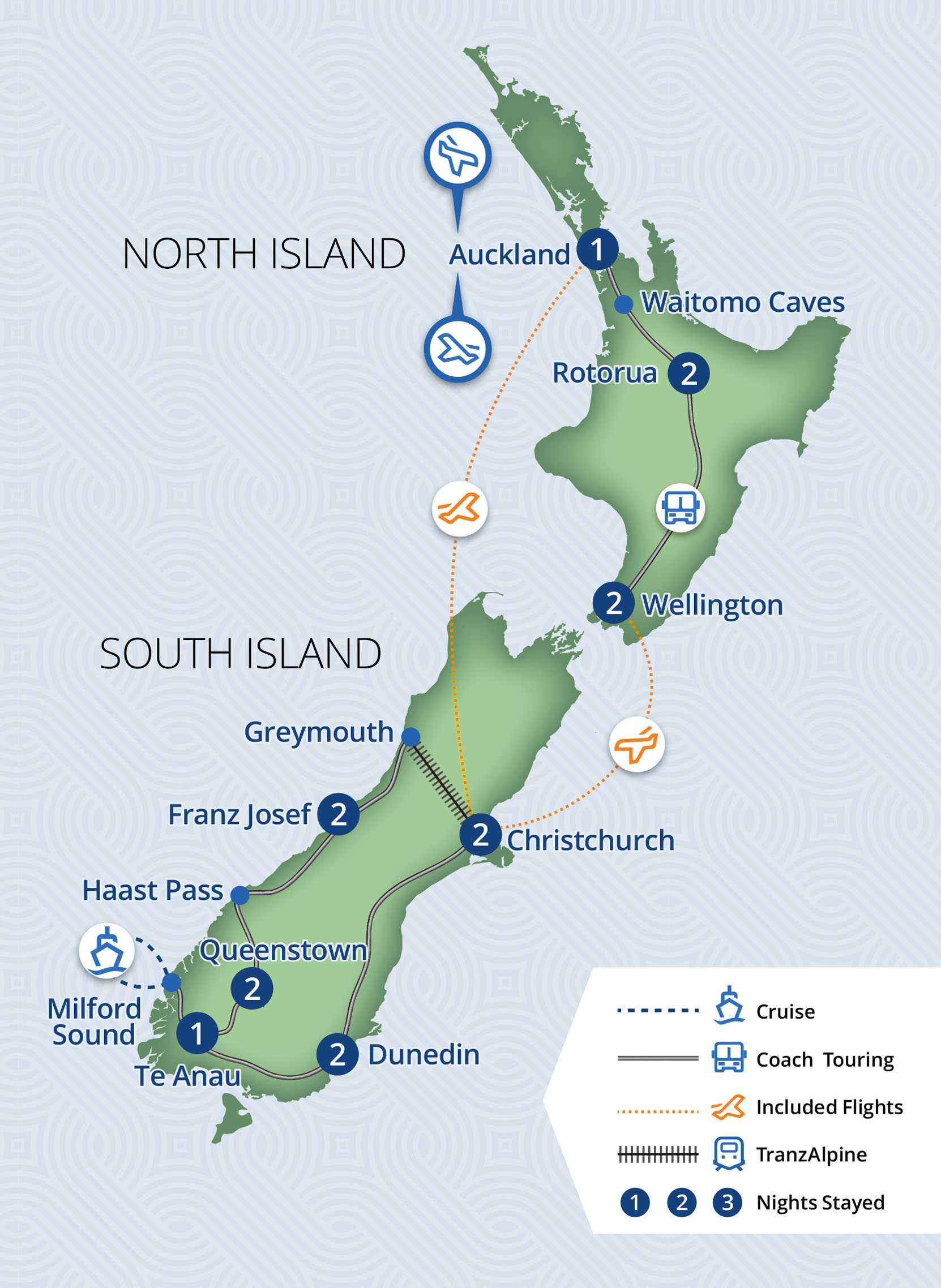 New Zealand Escape | 14 Day New Zealand Coach & Fly Tour